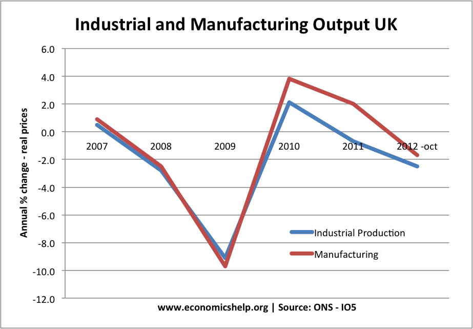 annual-manufacturing-industrial