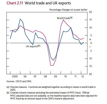 uk-exports