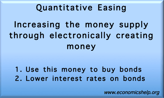 definition-quantitative easing