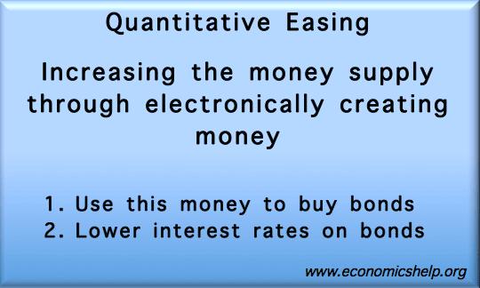 definition-quantitative easing