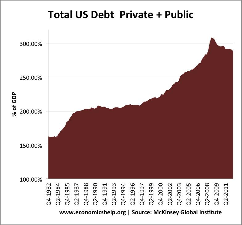 total-us-debt-82-2012
