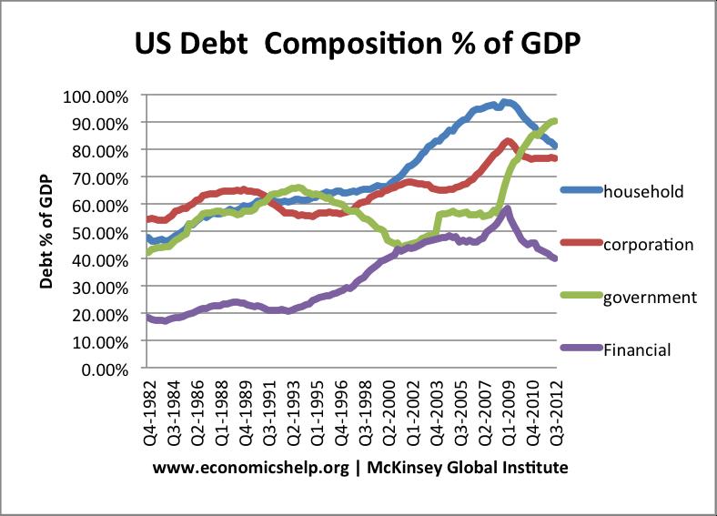 us-debt-composition
