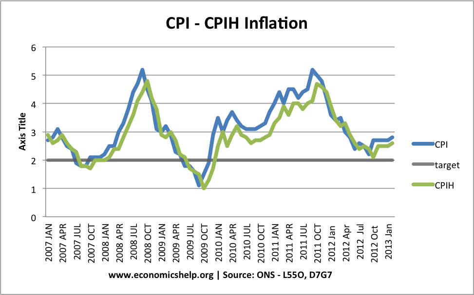 cpi-cpih-inflation
