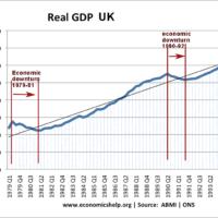 economic-downturn-uk