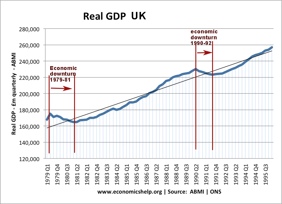 economic-downturn-uk