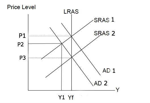 LRAS_inelastic-fall-ad