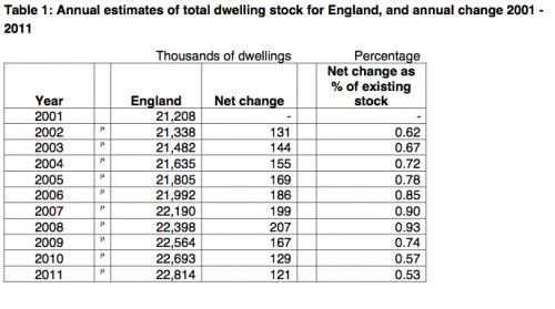 uk-housing-stock