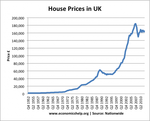 house-prices-1952