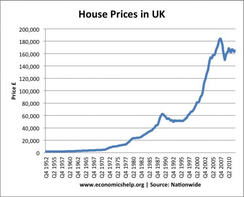 house-prices-1952