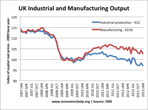industrial-manufacturing-index-2007-12
