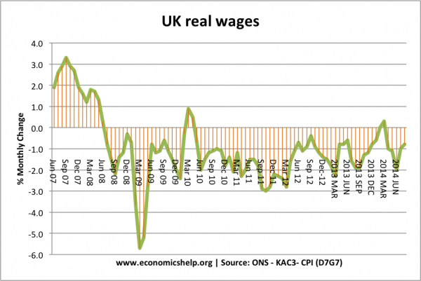 uk-real-wages-06-14