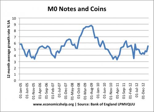 mo-notes-coins