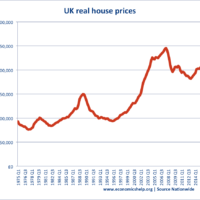 uk-real-house-prices-2017
