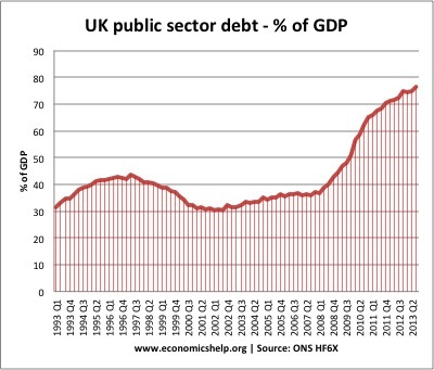 public-sector-debt-ons