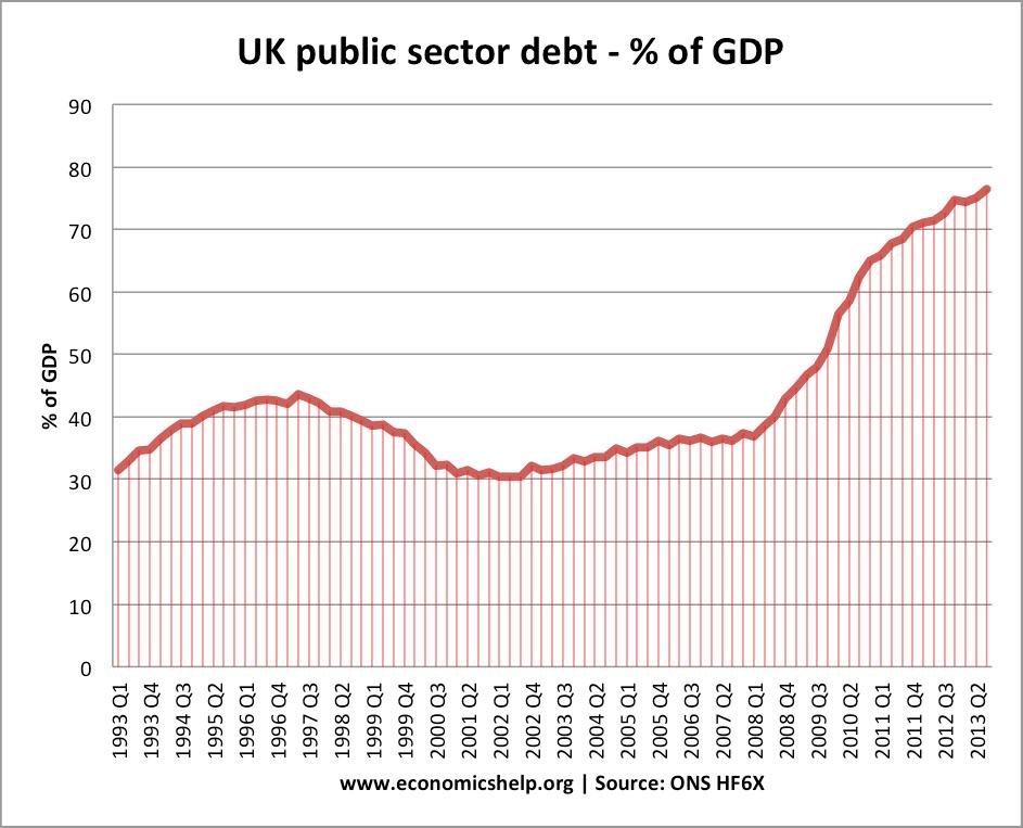 public-sector-debt-ons.png