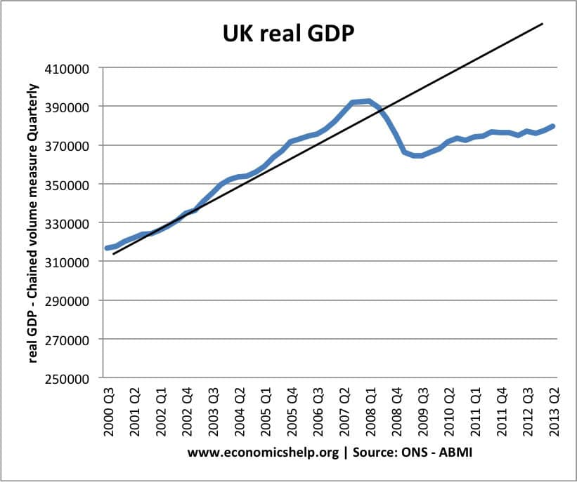 the uk economy The economic history of the united kingdom deals with the economic history of england and great britain from 1500 to the early 21st century (for earlier periods see economy of england in the middle ages and economic history of scotland).