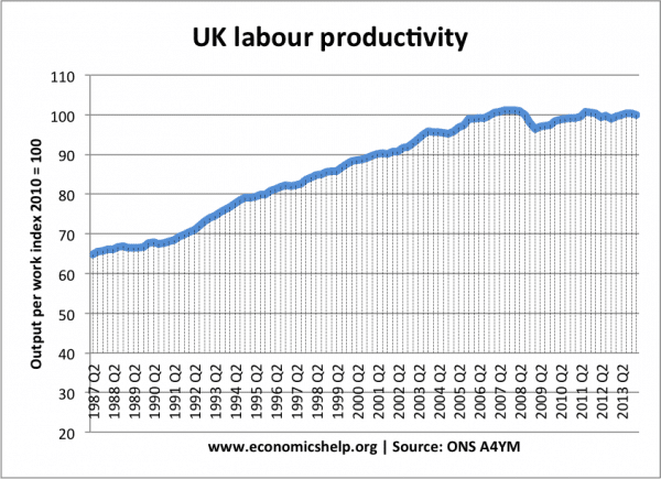 index-productivity-80-14
