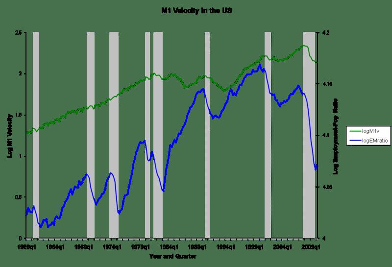 m1-velocity