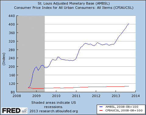 monetary-base-cpi
