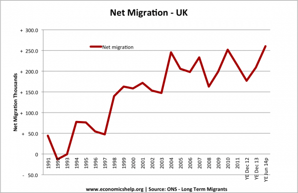 effect of migration on the economy The effect of immigration on productivity: evidence from  w11610 native internal migration and the labor market impact  development of the american economy.