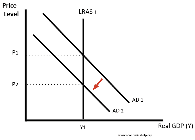 LRAS-fall-ad