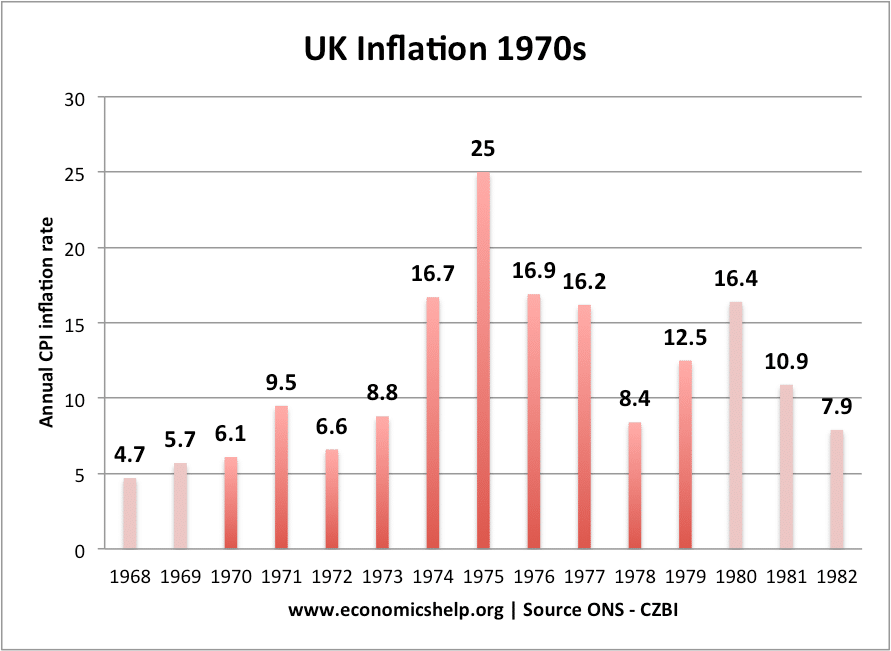 How pay has fallen behind inflation