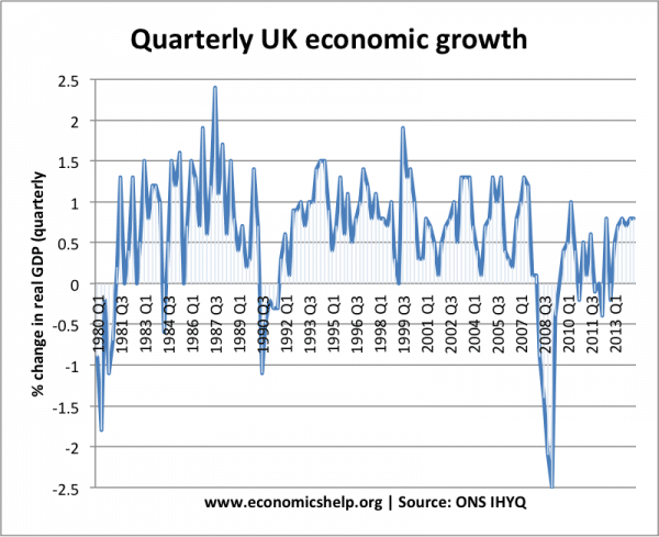 Economic impact of Margaret Thatcher