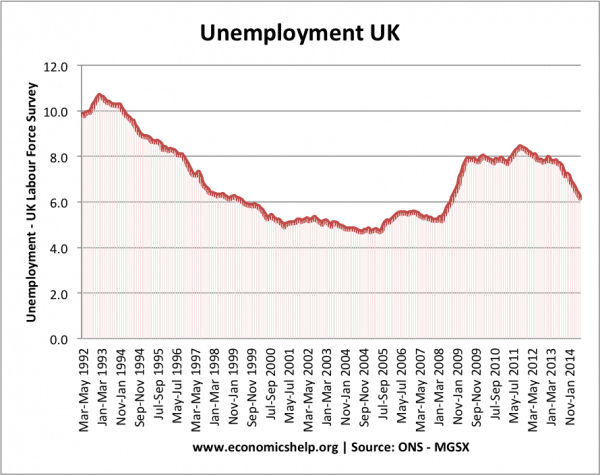 UK unemployment-rate