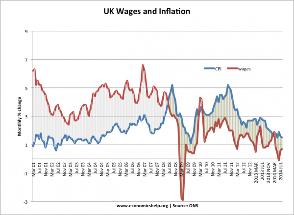 uk-wages-inflation-01-14