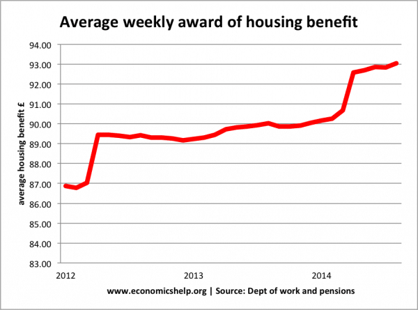 average-weekly-award