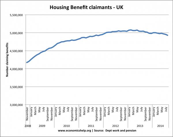housing-benefits-number