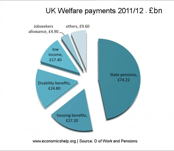 uk-welfare-payments
