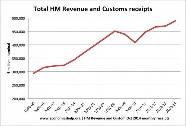 hm-revenue-tax