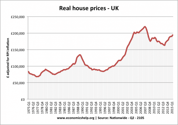 real-house-prices-75-
