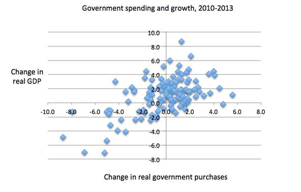 crecimiento-gasto-del-gobierno