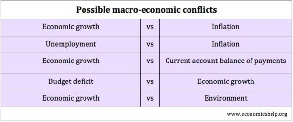possible-macro-conflicts