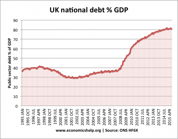 uk-national-debt-