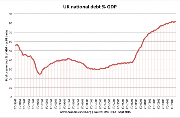 uk-national-debt-75-15