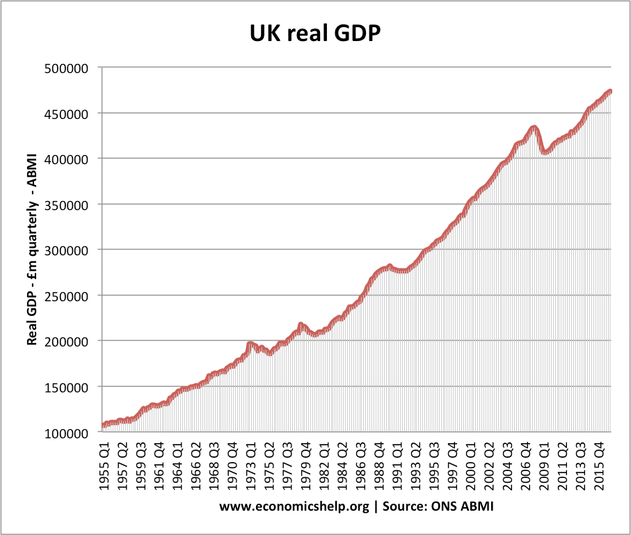 negative effects of globalisation on the uk economy