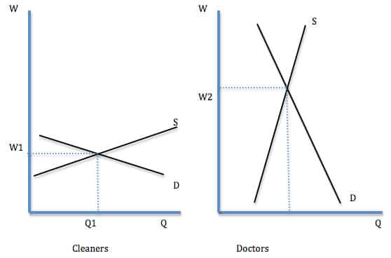 wage-diff-cleaners-doc-as