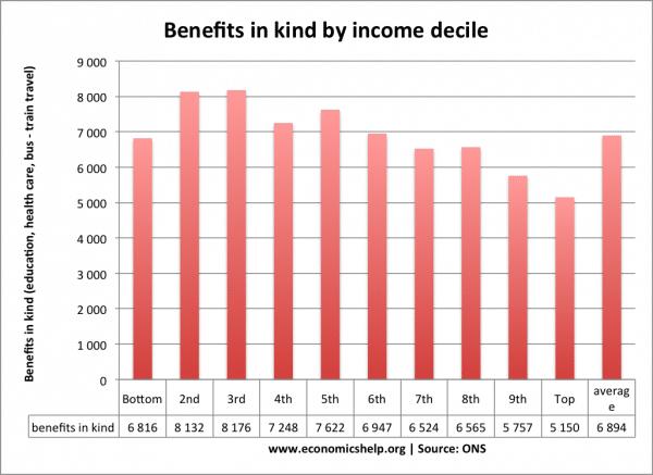benefits-in-kinde