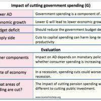 impact-spending-cuts