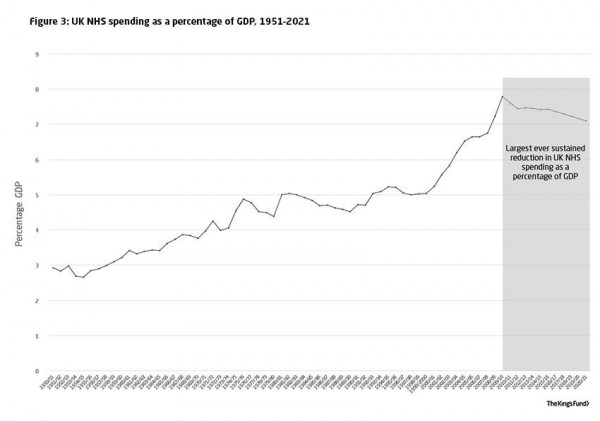 health-care-spending-percent-gdp