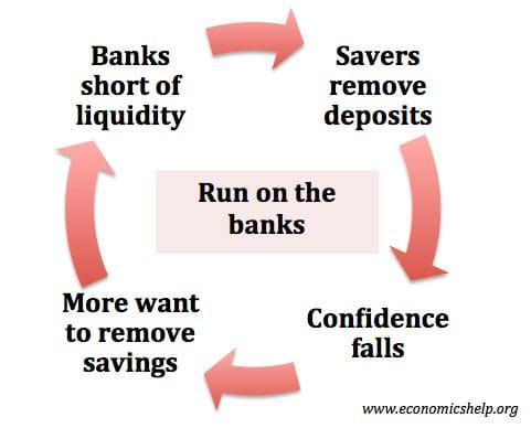 run-on-the-banks