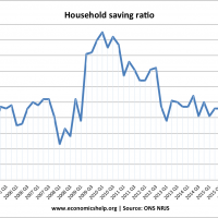 saving-rate
