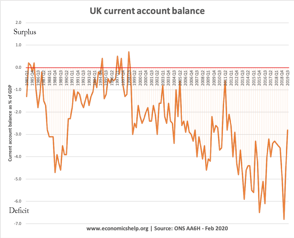 balance-payments-1985-20