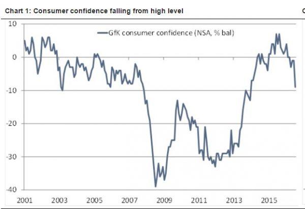 cfk-consumer-confidence