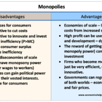 monopolies-advantages-disadvantages