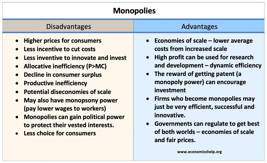 monopolies-advantages-disadvantages