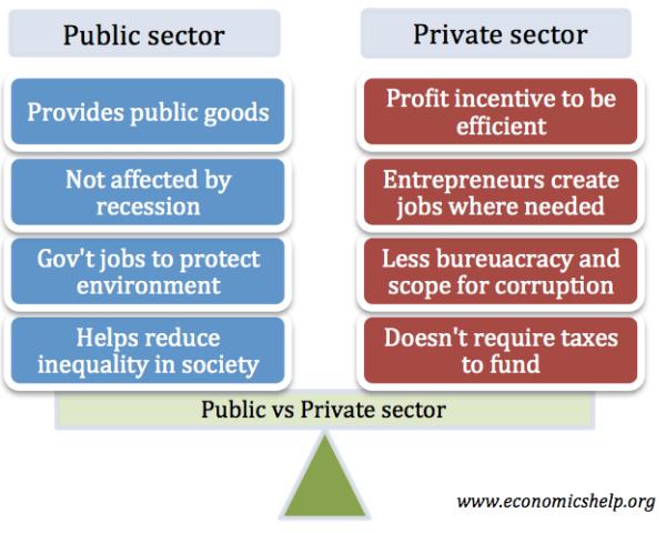 public-vs-private-sector